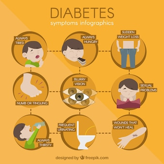 Diabetes infographic mit elementen