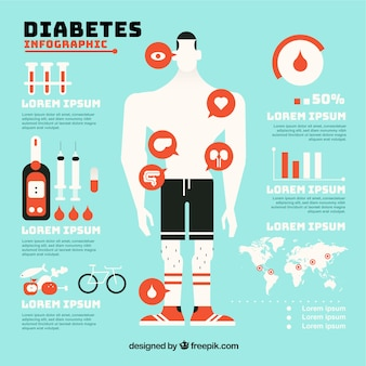Diabetes infographic mit flachem design
