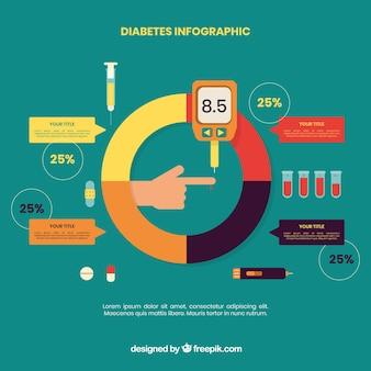 Diabetes infographic mit flachem design