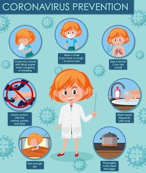 Diagramm, das coronavirus mit symptomen und verhinderungen zeigt
