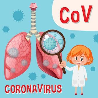 Diagramm, das das coronavirus mit dem arzt zeigt, der die viruszelle betrachtet