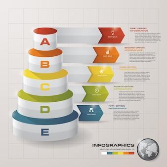 Diagramm der 5 schrittschichten