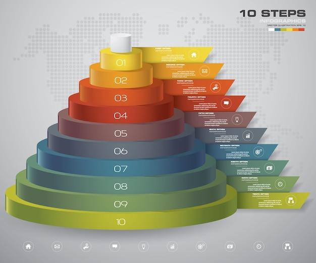 Diagramm mit 10 schrittschichten für datendarstellung.