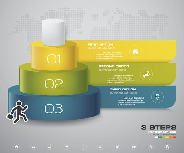 Diagramm mit 3 schrittschichten für datendarstellung.