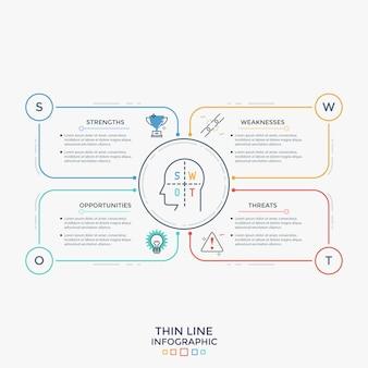 Diagramm mit 4 bunten rechteckigen elementen, dünnen liniensymbolen und platz für text darin und menschlichem kopf in der mitte. konzept der swot-analyse. infografik-design-vorlage. vektor-illustration.