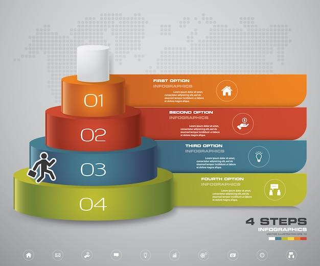 Diagramm mit 4 schrittschichten für datendarstellung.