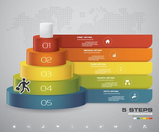 Diagramm mit 5 schrittschichten für datendarstellung.