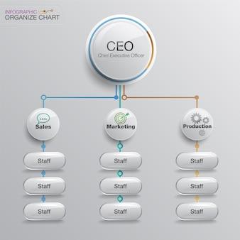 Diagramm organisieren