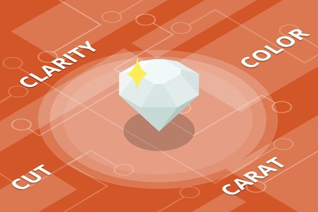 Diamant 4c farbe schnitt klarheit karat einzelne isoliert