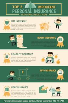 Die 5 wichtigsten persönlichen versicherungen