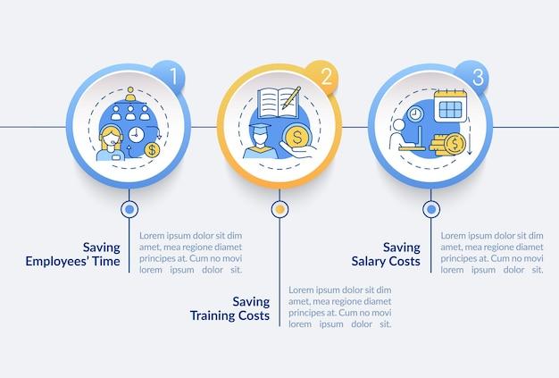 Die einstellung eines virtuellen assistenten kommt der infografik-vorlage zugute