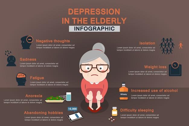 Die infografik des gesundheitswesens über depressionen bei älteren menschen erkennt die anzeichen.