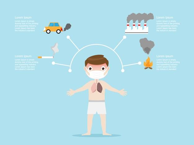 Die maske für den menschlichen gebrauch schützt die lunge vor verschmutzung