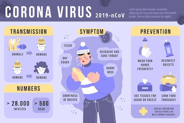 Die neue coronavirus-statistik und -übertragung