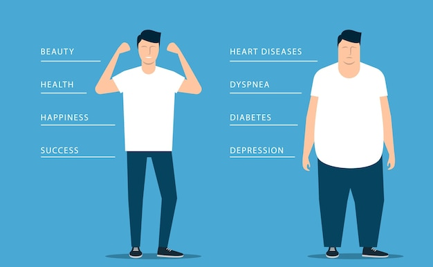 Die vorteile eines gesunden lebensstils gegenüber fettleibigkeit am beispiel eines dicken und sportlichen jungen mannes. vektor-illustration