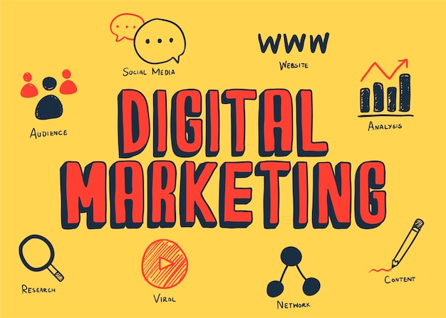 Digital-marketing-abbildung