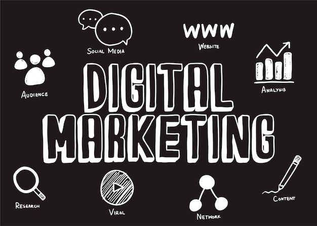 Digital-marketing-illustration