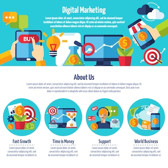 Digitale marketing-website