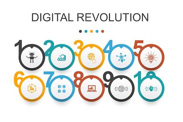 Digitale revolution infografik-design-vorlage. internet, blockchain, innovation, industrie 4.0 einfache symbole