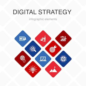 Digitale strategie infografik 10 option farbdesign.internet, seo, content marketing, mission einfache symbole