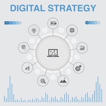 Digitale strategieinfografik mit symbolen. enthält symbole wie internet, seo, content-marketing, mission