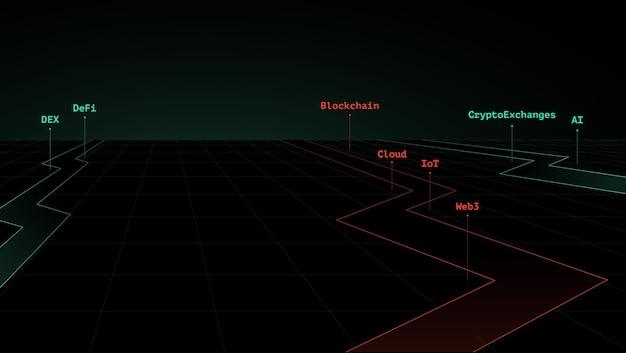 Digitales kryptowährungs-blockchain-plattform-sicherheitsstraßensystem