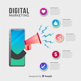 Digitales marketing-infografik