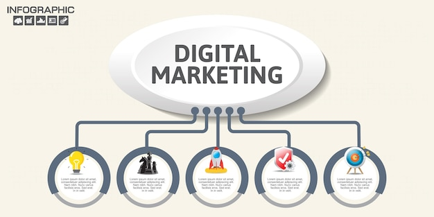 Digitales marketing infografik