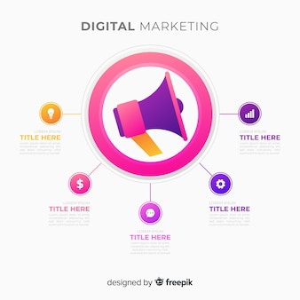 Digitales marketing-infografik