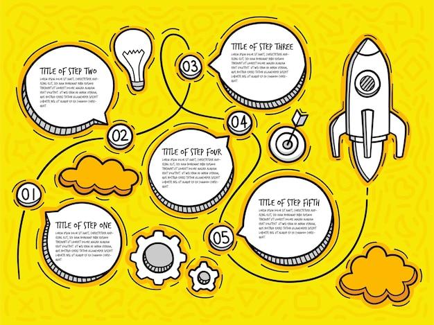 Doodle start infografik mit optionen. hand gezeichnete symbole. dünne linie raketenillustration.
