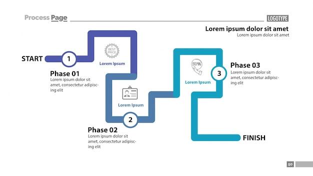 Drei-phasen-flußdiagramm folienschablone