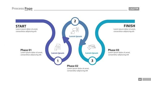 Drei-phasen-flußdiagramm-vorlage
