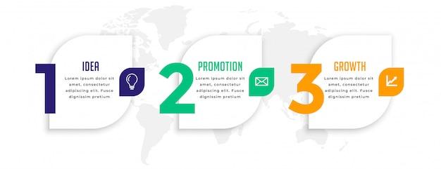 Drei schritte moderne zahlen-infografik-vorlage