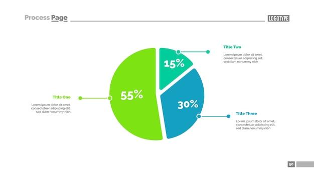 Drei sektoren kreisdiagramm dia vorlage