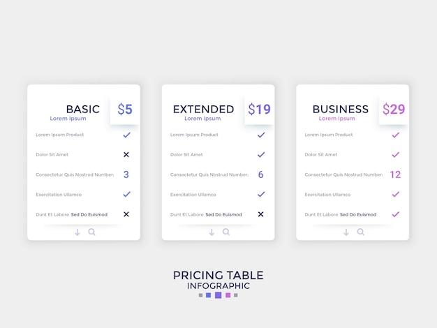 Drei separate einfache weiße papiertabellen mit beschreibung des abonnements oder der softwarelizenz, preis und liste der enthaltenen funktionen. minimale designvorlage. vektorillustration für website.