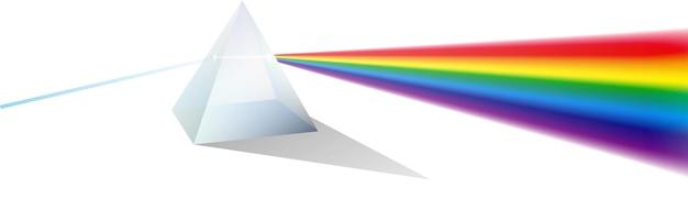 Dreiecksprisma bricht lichter in spektralfarbe