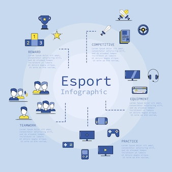 Dünne linie moderne e-sport cyberspiele infographic