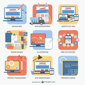 E-business-bereichen