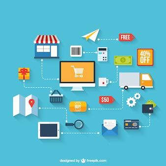 E-business-infografik