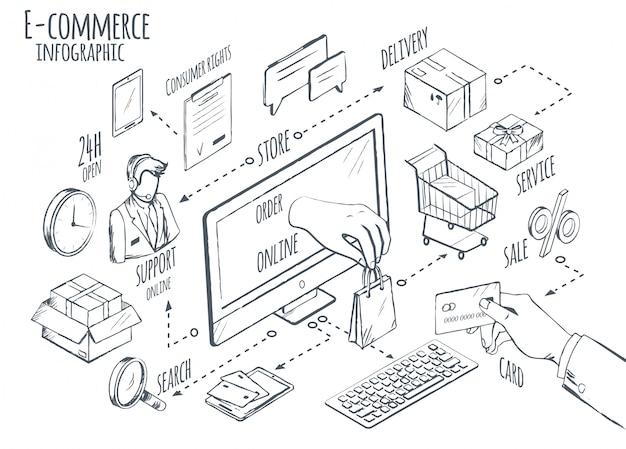 E-commerce globales internet-einkaufskonzept