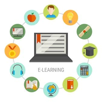 E-learning-runde zusammensetzung