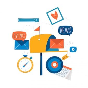 E-mail-nachrichten