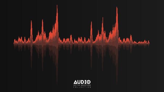 Echo audio wavefrom