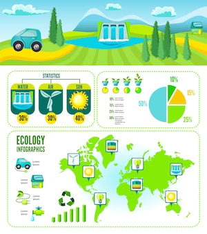 Eco cartoon infografik