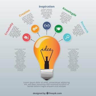 Educational infografik mit einer glühbirne licht