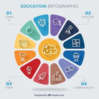 Educational infografik über die schule fähigkeiten