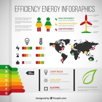 Effizienz energie infografik