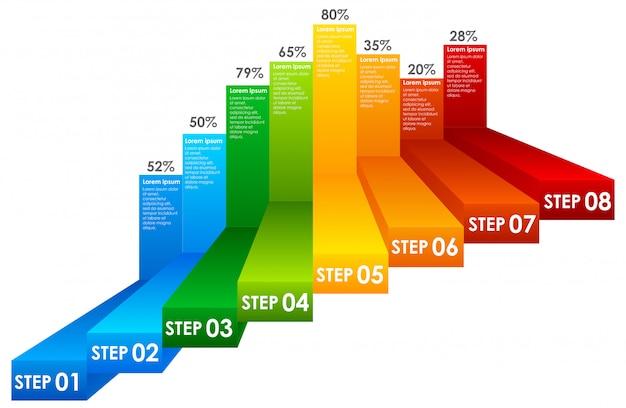 Ein farbenfroher step information graph