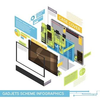 Ein gerätentwurf infographics mit fallabdeckungsbatterie-cd-schacht führte anzeigenbeschreibungs-vektorillustration