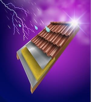 Ein gutes hausdachsystem kann allen wetterbedingungen standhalten. besteht aus einer isolierschicht aus aluminiumfolie, dicken faserplatten, zementplatten.